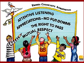 Poster - Tribes Community Agreements