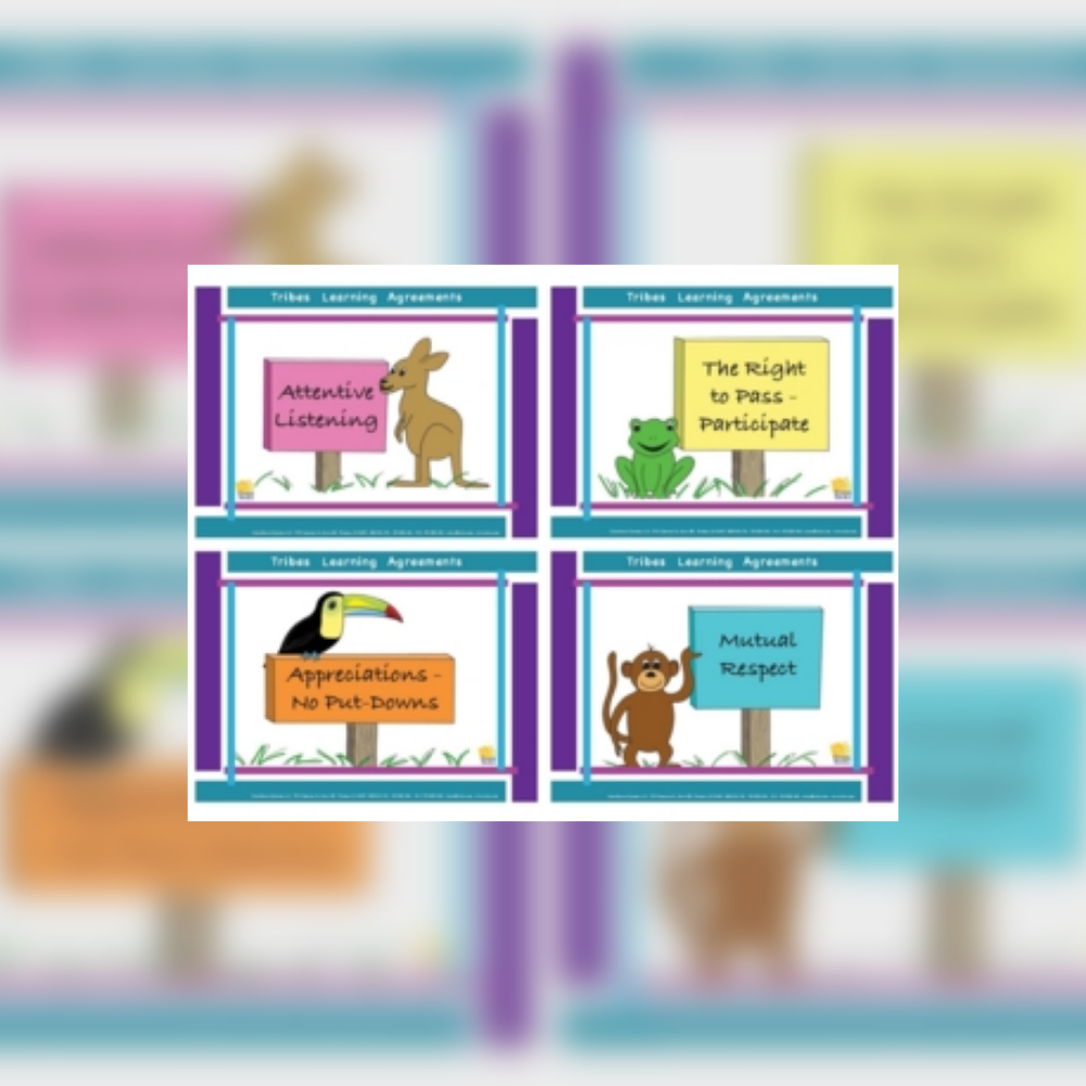 Tribes Agreement Posters - Elementary Design